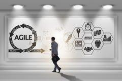 Ο επιχειρηματίας στην ευκίνητη έννοια ανάπτυξης λογισμικού στοκ εικόνα