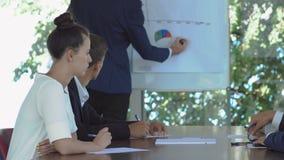 Ο επιχειρηματίας σύρει ένα πρόγραμμα στο conferentaion στο γραφείο απόθεμα βίντεο