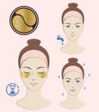 Οδηγία: Πώς να εφαρμόσει τα καλλυντικά μπαλώματα κάτω από τα μάτια Χρυσά μπαλώματα Skincare επίσης corel σύρετε το διάνυσμα απεικ Στοκ Εικόνα