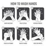 Οδηγία πλύσης χεριών καθαρά διανυσματικά εικονίδια υγιεινής χεριών καθορισμένα απεικόνιση αποθεμάτων