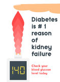 Ο διαβήτης είναι 1 λόγος της αφίσας ασθενειών νεφρών Στοκ Εικόνα