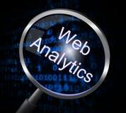 Ο Ιστός Analytics δείχνει ότι Magnifier ενισχύει και υποβάλλει έκθεση ελεύθερη απεικόνιση δικαιώματος