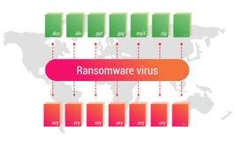 Ο ιός Ransomware κρυπτογραφεί τα έγγραφα χρηστών ` s Infographic EDI Διανυσματική απεικόνιση