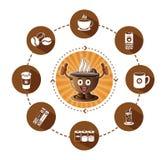Ο καφές χαμόγελου κινούμενων σχεδίων και τα σύγχρονα επίπεδα εικονίδια καφέ θέτουν με τη μακροχρόνια επίδραση σκιών Στοκ Εικόνες