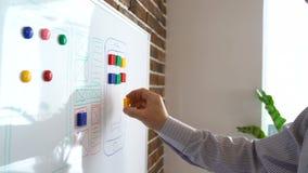 Ο κινητός σχεδιαστής εφαρμογής εργάζεται στη διεπαφή του σύγχρονου λειτουργικού συστήματος φιλμ μικρού μήκους