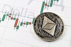 Ο κλασικός Ethereum είναι ένας σύγχρονος τρόπος της ανταλλαγής και αυτού του crypto νομίσματος στοκ εικόνες