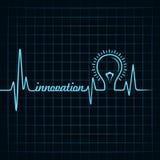 Ο κτύπος της καρδιάς κάνει τη λέξη και τη λάμπα φωτός καινοτομίας Στοκ εικόνα με δικαίωμα ελεύθερης χρήσης