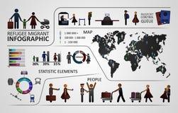 Ο μετανάστης infographic Στοκ φωτογραφία με δικαίωμα ελεύθερης χρήσης