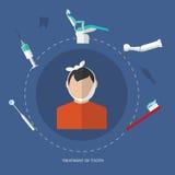 Οδοντική έννοια σχεδίου με την επεξεργασία στοματολογίας Στοκ εικόνα με δικαίωμα ελεύθερης χρήσης