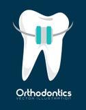 Οδοντική προσοχή Στοκ Εικόνα