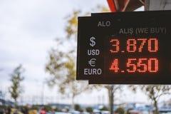 Ο πίνακας βαθμολογίας με τη λιρέτα στο δολάριο και το ευρώ Στοκ Φωτογραφίες