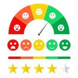 Ο πελάτης ανατροφοδοτεί την έννοια Κλίμακα Emoticon και ικανοποίηση εκτίμησης Έρευνα για τους πελάτες, έννοια συστημάτων εκτίμηση ελεύθερη απεικόνιση δικαιώματος