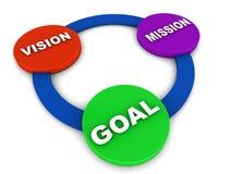 Στόχος αποστολής οράματος ελεύθερη απεικόνιση δικαιώματος