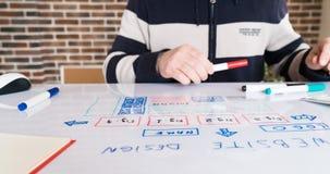 Ο σχεδιαστής αναπτύσσει ένα σχέδιο και ένα σχέδιο ιστοχώρου το πλαίσιό του σε ένα whiteboard απόθεμα βίντεο