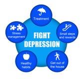 πάλη κατάθλιψης Στοκ φωτογραφία με δικαίωμα ελεύθερης χρήσης