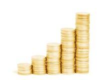 Πέντε σειρές των χρυσών νομισμάτων σωρών Στοκ Φωτογραφία