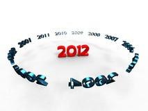 πέταγμα στα έτη απεικόνιση αποθεμάτων