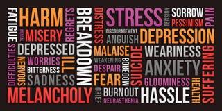 Πίεση, κατάθλιψη, ανησυχία - σύννεφο του Word απεικόνιση αποθεμάτων