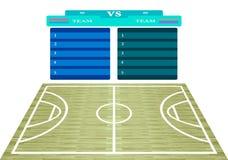 Πίνακας βαθμολογίας καταλόγων ονόματος παρκέ σκληρού ξύλου γήπεδο μπάσκετ για το desi Στοκ φωτογραφία με δικαίωμα ελεύθερης χρήσης