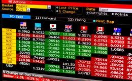 Πίνακας στοιχείων με τις οικονομικές πληροφορίες για τα νομίσματα που ανταλλάσσουν την αγορά Στοκ Εικόνες
