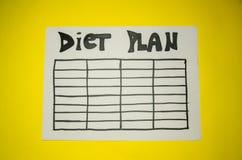 Πίνακας σχεδίων διατροφής στοκ φωτογραφία με δικαίωμα ελεύθερης χρήσης