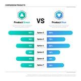Πίνακας σύγκρισης Οι γραφικές παραστάσεις για το προϊόν συγκρίνουν Περιεχόμενο επιλογής και σύγκρισης Διανυσματική infographic έν διανυσματική απεικόνιση