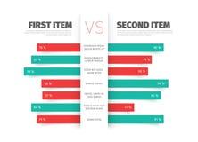 Πίνακας σύγκρισης προϊόντων/υπηρεσιών Στοκ Εικόνα