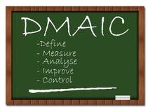 Πίνακας τάξεων DMAIC ελεύθερη απεικόνιση δικαιώματος