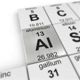 Πίνακας του elements_Aluminium Στοκ Φωτογραφίες