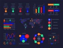 Πίνακα ελέγχου infographic διαγραμμάτων ανάλυσης γραφική παράσταση διαγραμμάτων ενδιάμεσων με τον χρήστη στοιχείων διαγραμμάτων π απεικόνιση αποθεμάτων