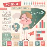 Πίσω στο σχολείο Infographic με το διανυσματικό σύνολο επίπεδων εικονιδίων και oth Στοκ εικόνα με δικαίωμα ελεύθερης χρήσης