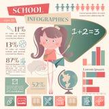 Πίσω στο σχολείο Infographic Στοκ Φωτογραφίες