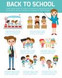 Πίσω στο σχολείο Infographic Στοκ εικόνες με δικαίωμα ελεύθερης χρήσης