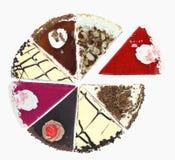 πίτα διαγραμμάτων στοκ φωτογραφία με δικαίωμα ελεύθερης χρήσης