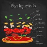 Πίτσα με τα συστατικά στον πίνακα κιμωλίας ιταλική συνταγή Στοκ φωτογραφία με δικαίωμα ελεύθερης χρήσης