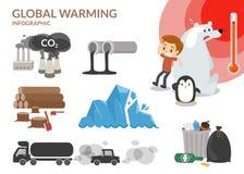 παγκόσμια αύξηση της θερμ&omic Κακή ρύπανση Στοκ εικόνες με δικαίωμα ελεύθερης χρήσης