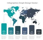 Παγκόσμιοι χάρτες Infographics της γραφικής παράστασης ηπείρων corolrs στο άσπρο μπλε υποβάθρου διανυσματική απεικόνιση