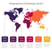 Παγκόσμιοι χάρτες Infographics των ηπείρων corolrs στα άσπρα κόκκινα πορτοκαλι ελεύθερη απεικόνιση δικαιώματος