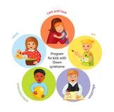 Παιδιά με την κάτω ανάπτυξη συνδρόμου ελεύθερη απεικόνιση δικαιώματος