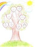 Παιδιά που σύρουν το οικογενειακό γενεαλογικό δέντρο Στοκ εικόνα με δικαίωμα ελεύθερης χρήσης