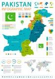 Πακιστάν - infographic χάρτης και σημαία - απεικόνιση Στοκ εικόνες με δικαίωμα ελεύθερης χρήσης