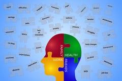 Παράγοντες άγχους που αφορούν το επικεφαλής διάνυσμα γρίφων απεικόνιση αποθεμάτων