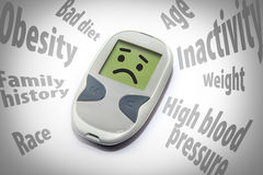 Παράγοντες κινδύνου διαβήτη απεικόνιση αποθεμάτων