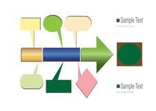 Παράγοντες του στόχου απεικόνιση αποθεμάτων