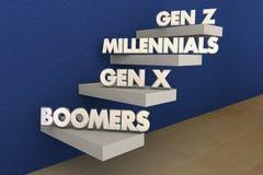 Παραγωγή X-$L*Y Ζ Millennials γενιών του baby boom Στοκ Φωτογραφία