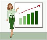 Παρουσίαση του επιτυχούς επιχειρηματικού σχεδίου διανυσματική απεικόνιση