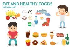 Παχιά τρόφιμα και υγιή τρόφιμα Στοκ φωτογραφία με δικαίωμα ελεύθερης χρήσης