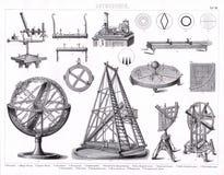 1874 παλαιός χάρτης των τηλεσκοπίων που χρησιμοποιούνται στην αστρονομία Στοκ Εικόνες