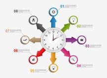 Περίληψη infographic με τα βέλη και το ρολόι στο κέντρο πρότυπο εστιατορίων σχεδίου έννοιας Στοκ Εικόνες