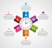 Περίληψη infographic με τις ζωηρόχρωμα κορδέλλες και το ρολόι στο κέντρο πρότυπο εστιατορίων σχεδίου έννοιας Στοκ φωτογραφίες με δικαίωμα ελεύθερης χρήσης